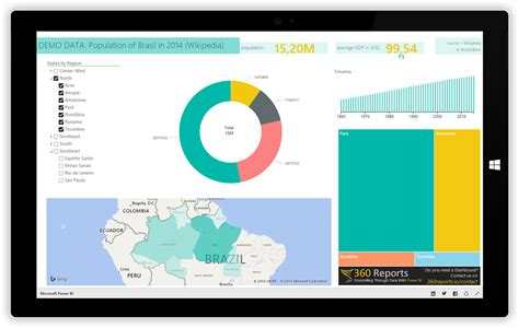 List of 12 Leading Business Intelligence Tools: Why Invest