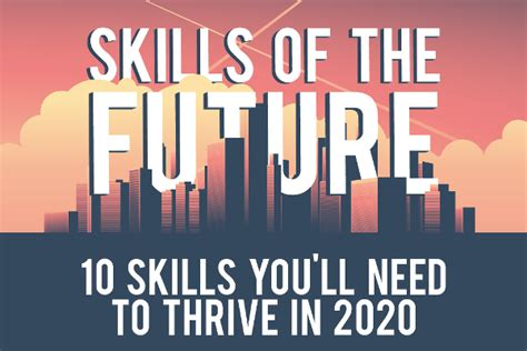 [Infographic] Skills of the Future: 10 Skills You'll Need