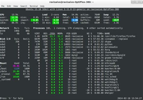 13 Linux Performance Monitoring Tools - Part 2